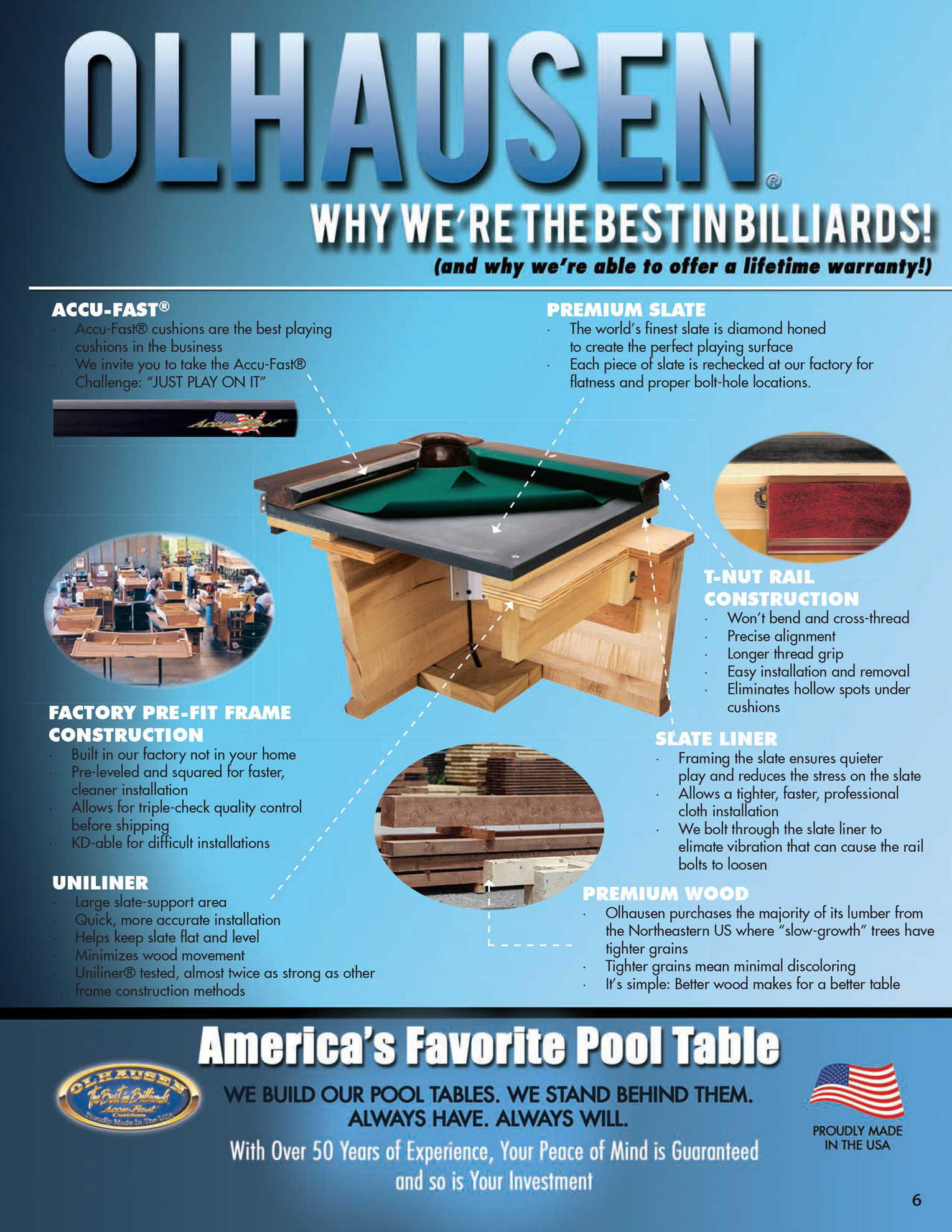 Olhausen Best in Billiards